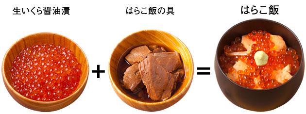 はらこ飯の作り方